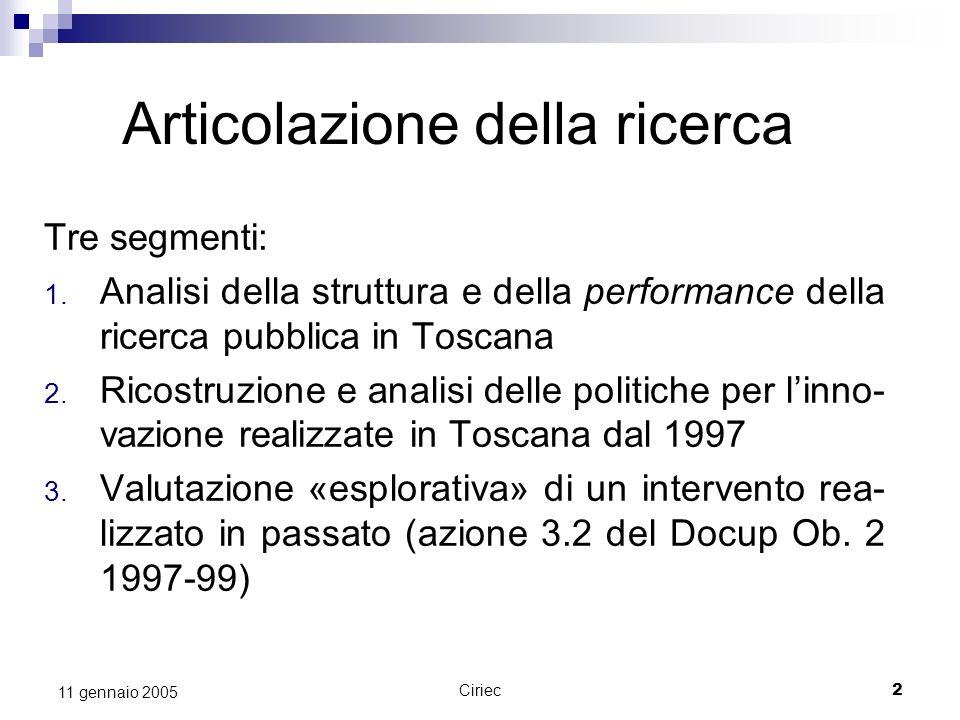 Ciriec2 11 gennaio 2005 Articolazione della ricerca Tre segmenti: 1. Analisi della struttura e della performance della ricerca pubblica in Toscana 2.