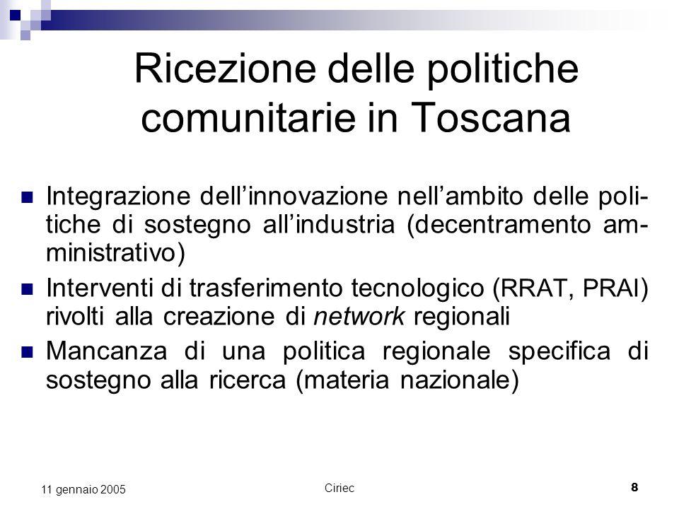 Ciriec8 11 gennaio 2005 Ricezione delle politiche comunitarie in Toscana Integrazione dellinnovazione nellambito delle poli- tiche di sostegno allindu