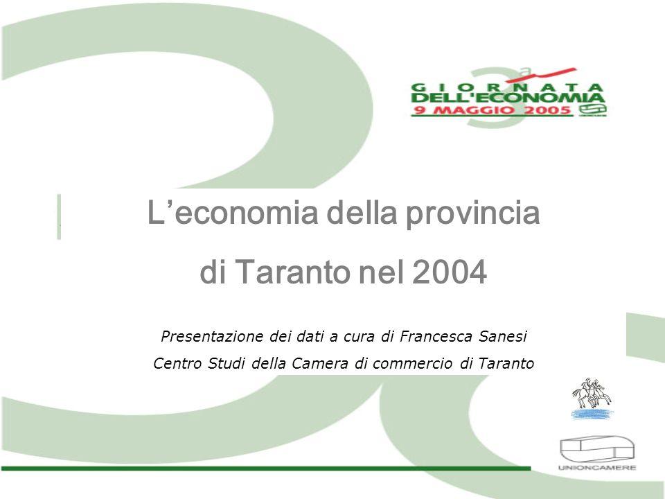 La concorrenza cinese: limport di prodotti tessili, abbigliamento e calzature cinesi nella provincia di Taranto è aumentato del 74% nel periodo 2003- 2004.