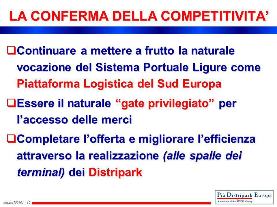 novara190101 - 12 LA CONFERMA DELLA COMPETITIVITA Continuare a mettere a frutto la naturale vocazione del Sistema Portuale Ligure come Piattaforma Log