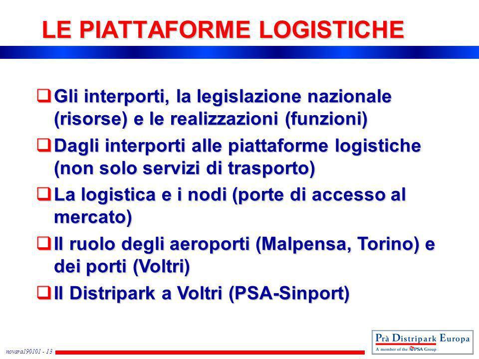 novara190101 - 13 LE PIATTAFORME LOGISTICHE Gli interporti, la legislazione nazionale (risorse) e le realizzazioni (funzioni) Gli interporti, la legis