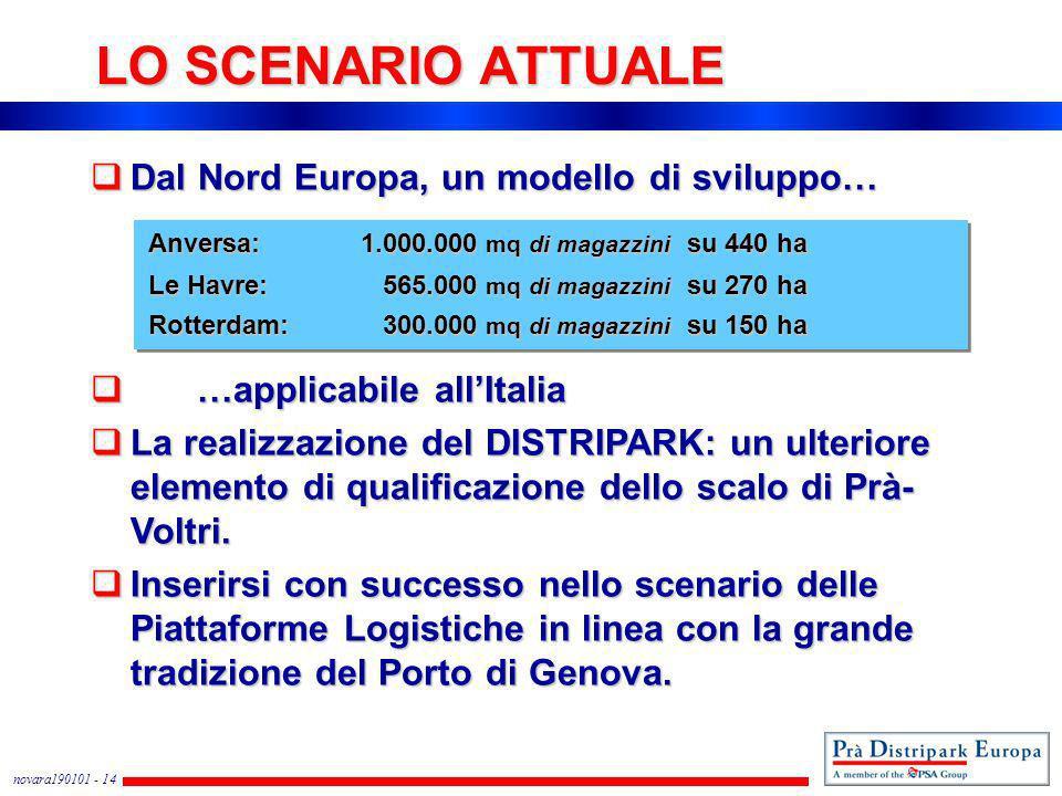 novara190101 - 14 LO SCENARIO ATTUALE Dal Nord Europa, un modello di sviluppo… Dal Nord Europa, un modello di sviluppo… …applicabile allItalia …applic