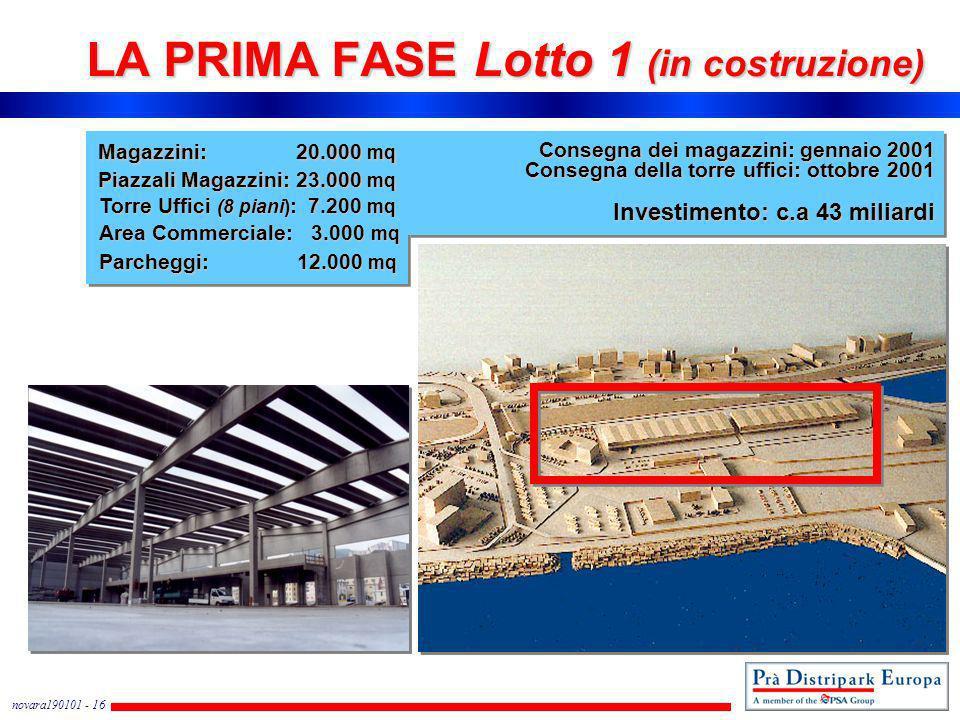 novara190101 - 16 LA PRIMA FASE Lotto 1 (in costruzione) Magazzini: 20.000 mq Torre Uffici (8 piani) : 7.200 mq Area Commerciale: 3.000 mq Parcheggi:
