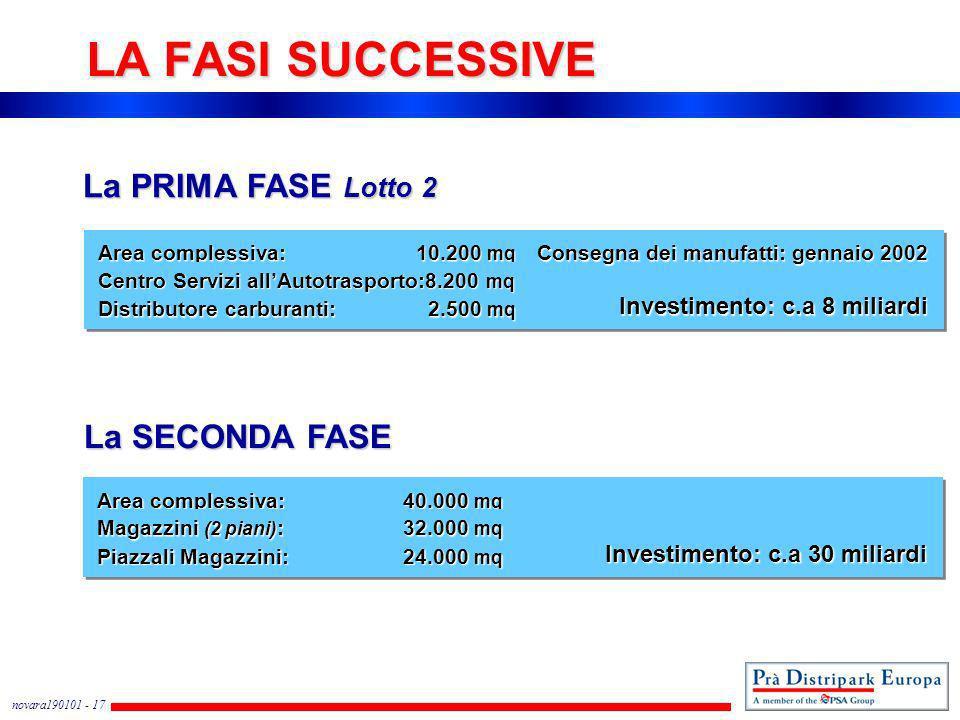 novara190101 - 17 LA FASI SUCCESSIVE Area complessiva: 10.200 mq Distributore carburanti: 2.500 mq Centro Servizi allAutotrasporto:8.200 mq Consegna d