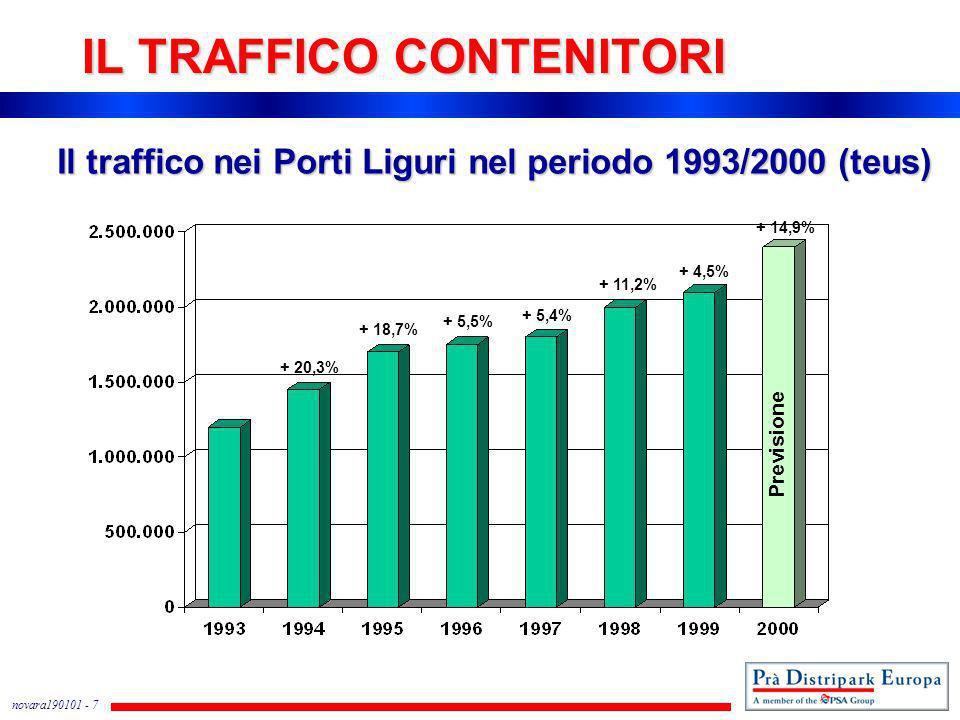 novara190101 - 7 IL TRAFFICO CONTENITORI Il traffico nei Porti Liguri nel periodo 1993/2000 (teus) + 20,3% + 18,7% + 5,5% + 5,4% + 11,2% + 4,5% + 14,9