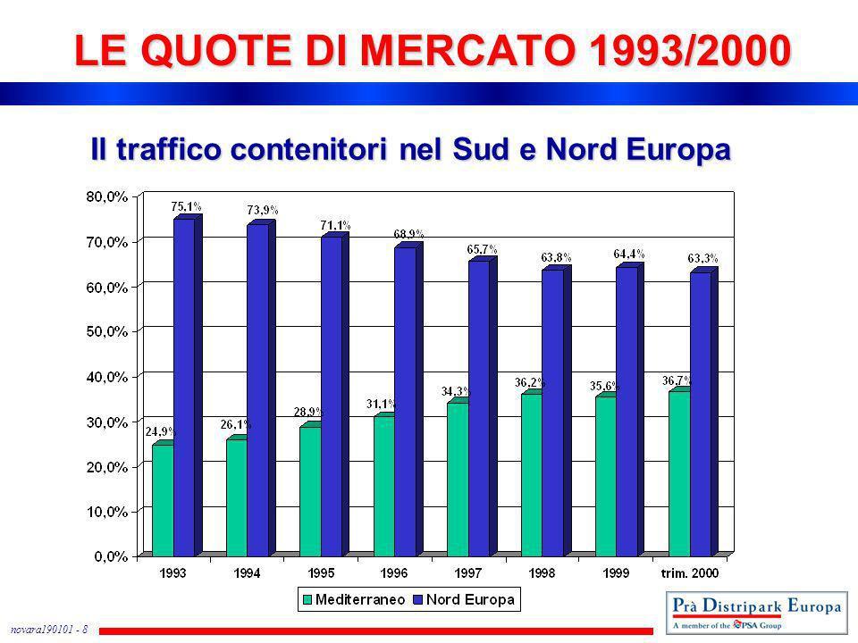 novara190101 - 8 LE QUOTE DI MERCATO 1993/2000 Il traffico contenitori nel Sud e Nord Europa