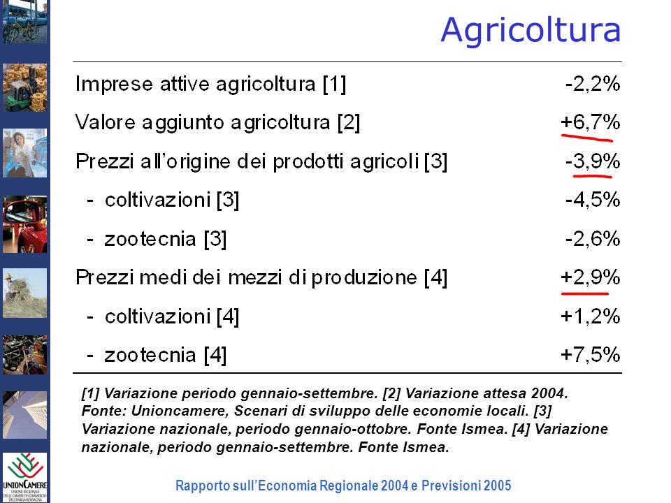Rapporto sullEconomia Regionale 2004 e Previsioni 2005 Agricoltura [1] Variazione periodo gennaio-settembre. [2] Variazione attesa 2004. Fonte: Unionc