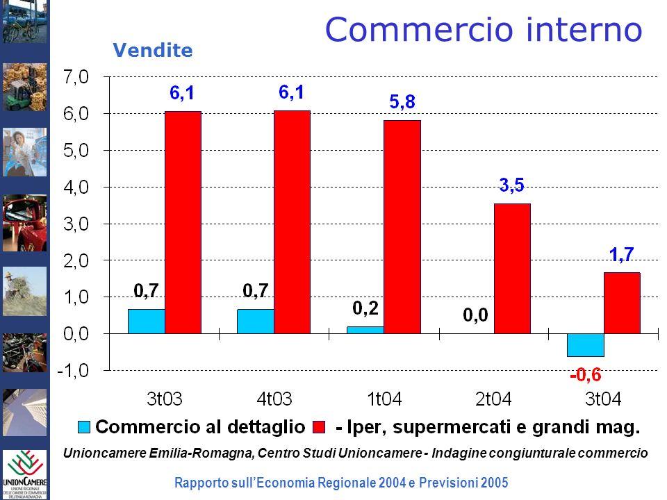 Rapporto sullEconomia Regionale 2004 e Previsioni 2005 Commercio interno Vendite Unioncamere Emilia-Romagna, Centro Studi Unioncamere - Indagine congi