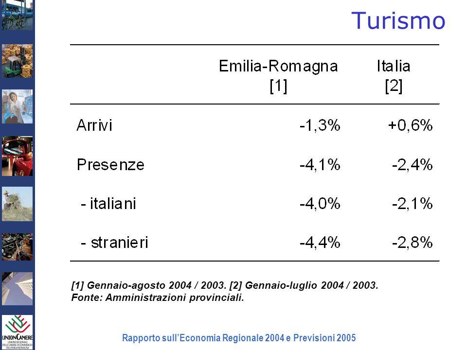 Rapporto sullEconomia Regionale 2004 e Previsioni 2005 Turismo [1] Gennaio-agosto 2004 / 2003. [2] Gennaio-luglio 2004 / 2003. Fonte: Amministrazioni