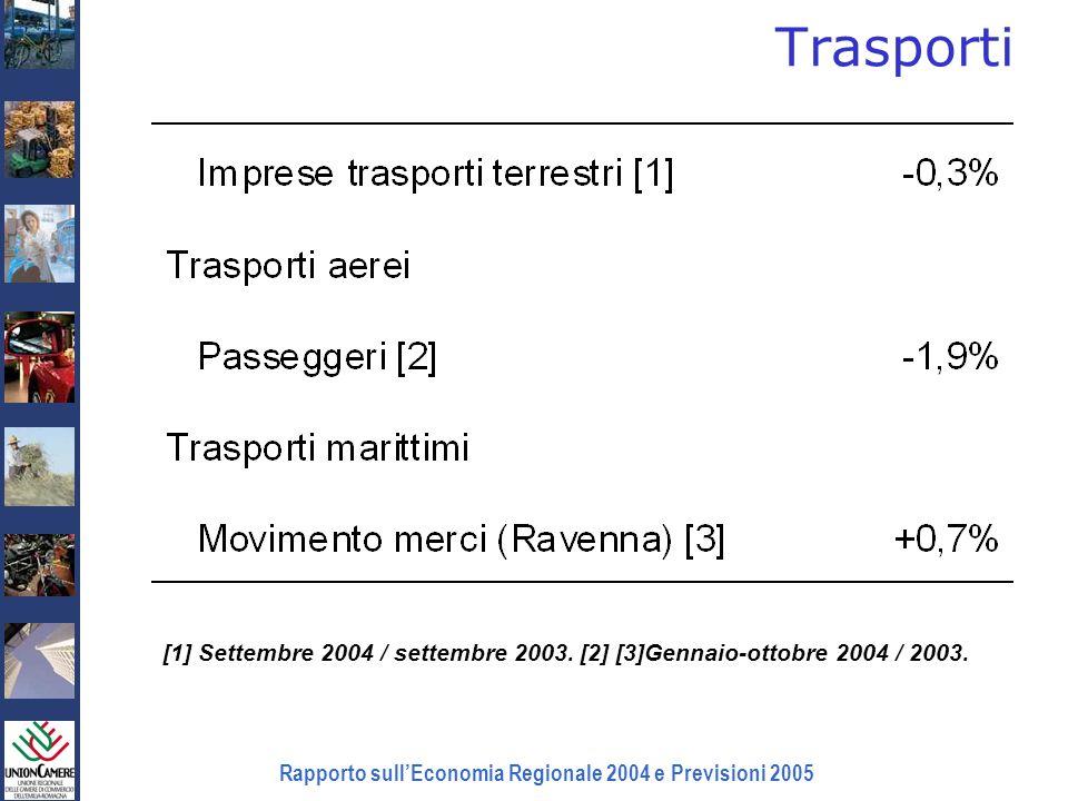 Rapporto sullEconomia Regionale 2004 e Previsioni 2005 Trasporti [1] Settembre 2004 / settembre 2003. [2] [3]Gennaio-ottobre 2004 / 2003.