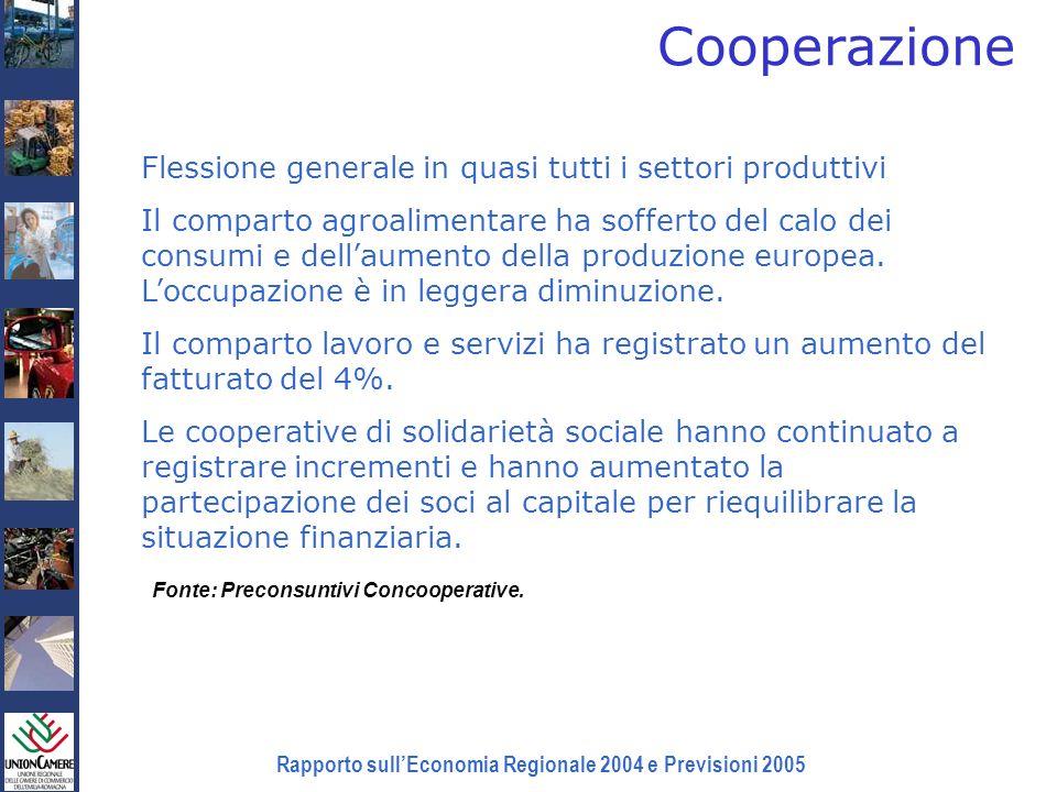 Rapporto sullEconomia Regionale 2004 e Previsioni 2005 Cooperazione Flessione generale in quasi tutti i settori produttivi Fonte: Preconsuntivi Concoo