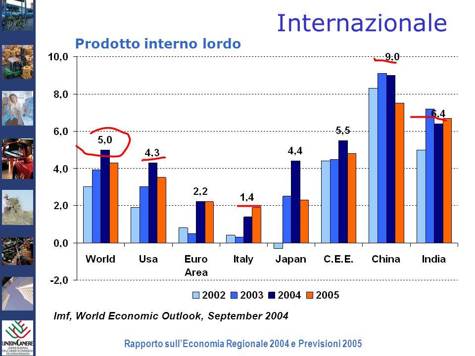 Rapporto sullEconomia Regionale 2004 e Previsioni 2005 Occupazione BO FE RA FC MORE PR PC RN Occupazione:+11%