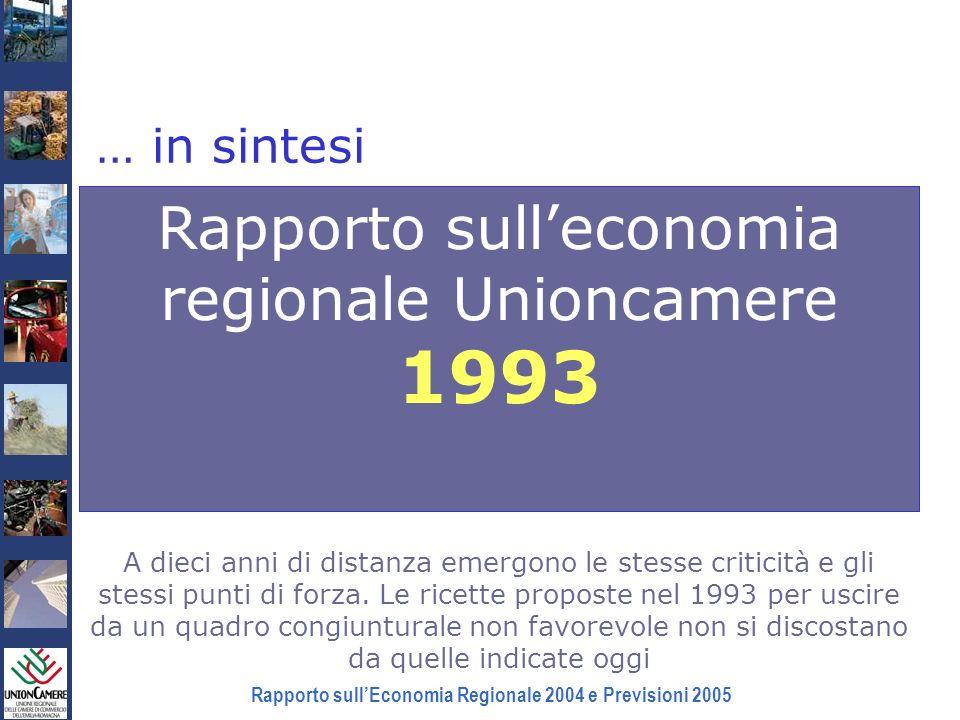 Rapporto sullEconomia Regionale 2004 e Previsioni 2005 Lanno si è concluso allinsegna della recessione in gran parte dei paesi europei. Nelle principa