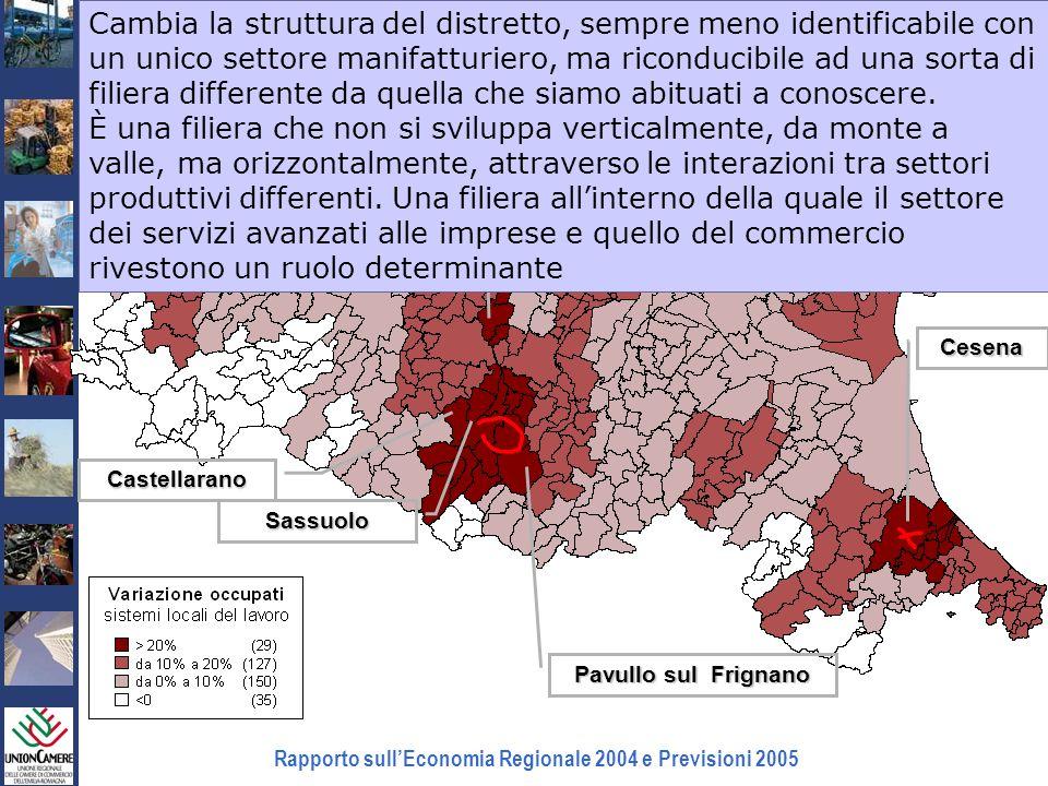 Rapporto sullEconomia Regionale 2004 e Previsioni 2005 Occupazione Pavullo sul Frignano Correggio Castellarano Sassuolo Cesena Cambia la struttura del