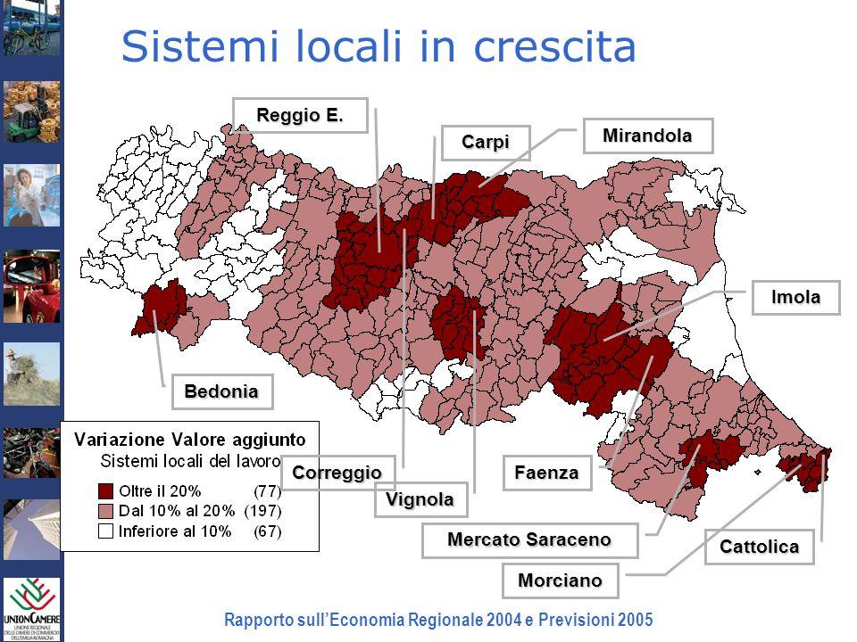 Rapporto sullEconomia Regionale 2004 e Previsioni 2005 Sistemi locali in crescita Faenza Reggio E. Bedonia Imola Carpi Mirandola Correggio Vignola Mer