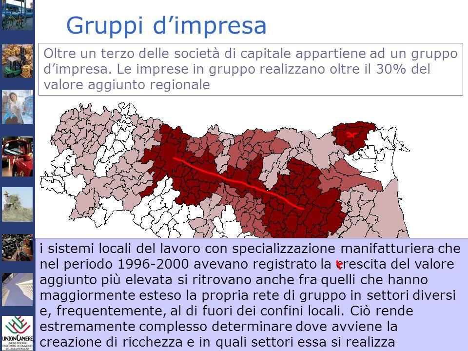 Rapporto sullEconomia Regionale 2004 e Previsioni 2005 Gruppi dimpresa Oltre un terzo delle società di capitale appartiene ad un gruppo dimpresa. Le i