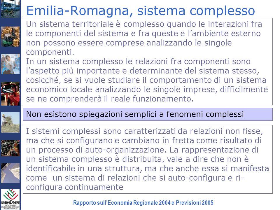 Rapporto sullEconomia Regionale 2004 e Previsioni 2005 Emilia-Romagna, sistema complesso Un sistema territoriale è complesso quando le interazioni fra
