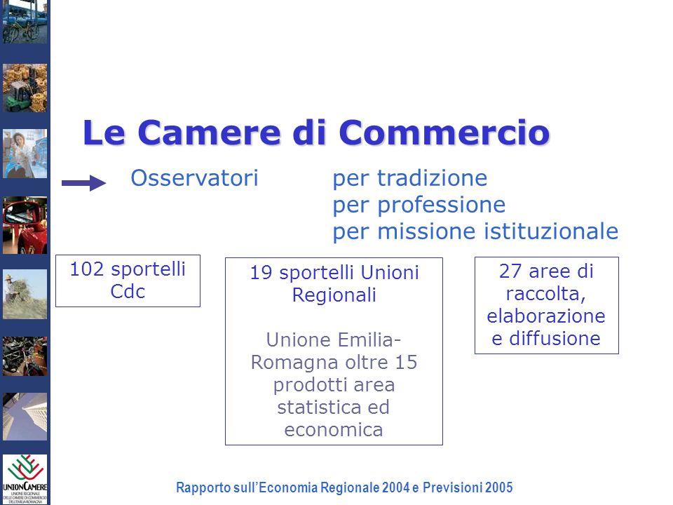 Rapporto sullEconomia Regionale 2004 e Previsioni 2005 Le Camere di Commercio Osservatoriper tradizione per professione per missione istituzionale 102