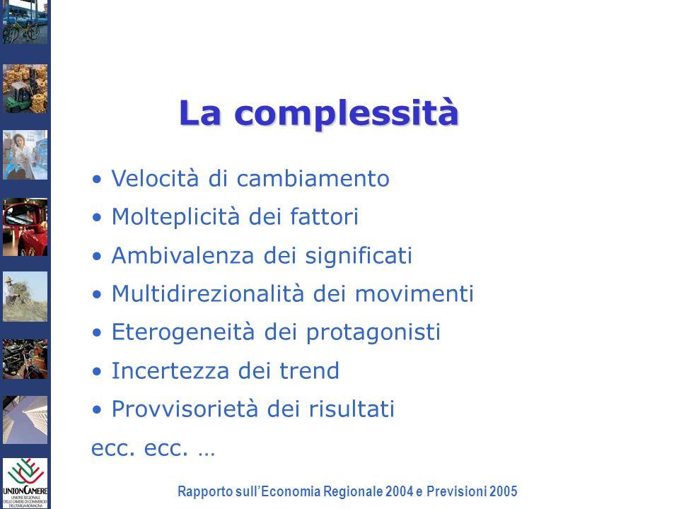 Rapporto sullEconomia Regionale 2004 e Previsioni 2005 La complessità Velocità di cambiamento Molteplicità dei fattori Ambivalenza dei significati Mul