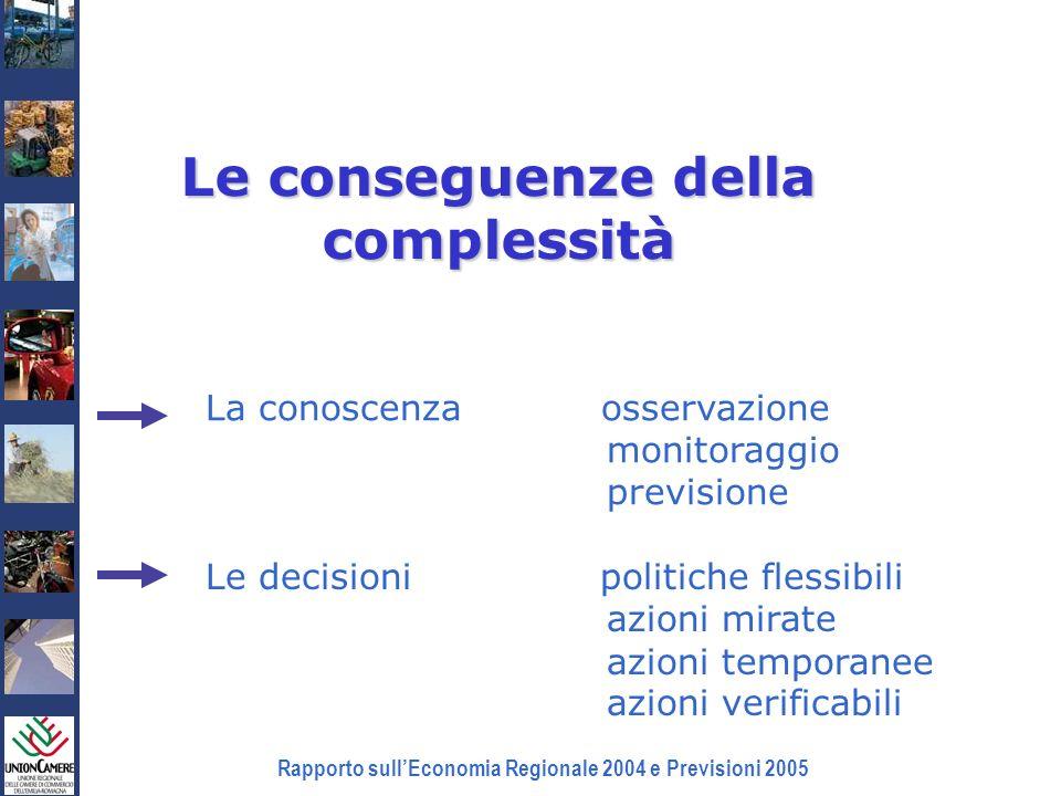 Rapporto sullEconomia Regionale 2004 e Previsioni 2005 Le conseguenze della complessità La conoscenza osservazione monitoraggio previsione Le decision