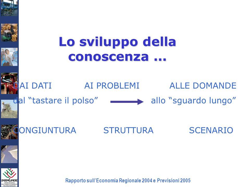 Rapporto sullEconomia Regionale 2004 e Previsioni 2005 Lo sviluppo della conoscenza... DAI DATI AI PROBLEMI ALLE DOMANDE dal tastare il polso allo sgu