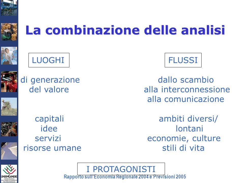 Rapporto sullEconomia Regionale 2004 e Previsioni 2005 La combinazione delle analisi LUOGHI FLUSSI di generazione dallo scambio del valore alla interc