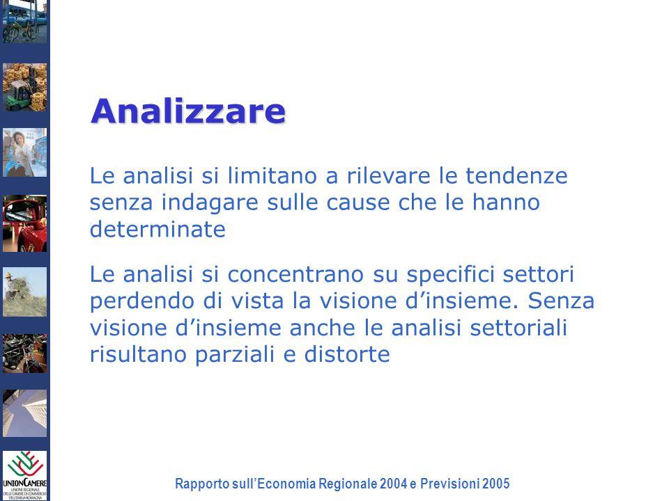 Rapporto sullEconomia Regionale 2004 e Previsioni 2005 Analizzare Le analisi si limitano a rilevare le tendenze senza indagare sulle cause che le hann