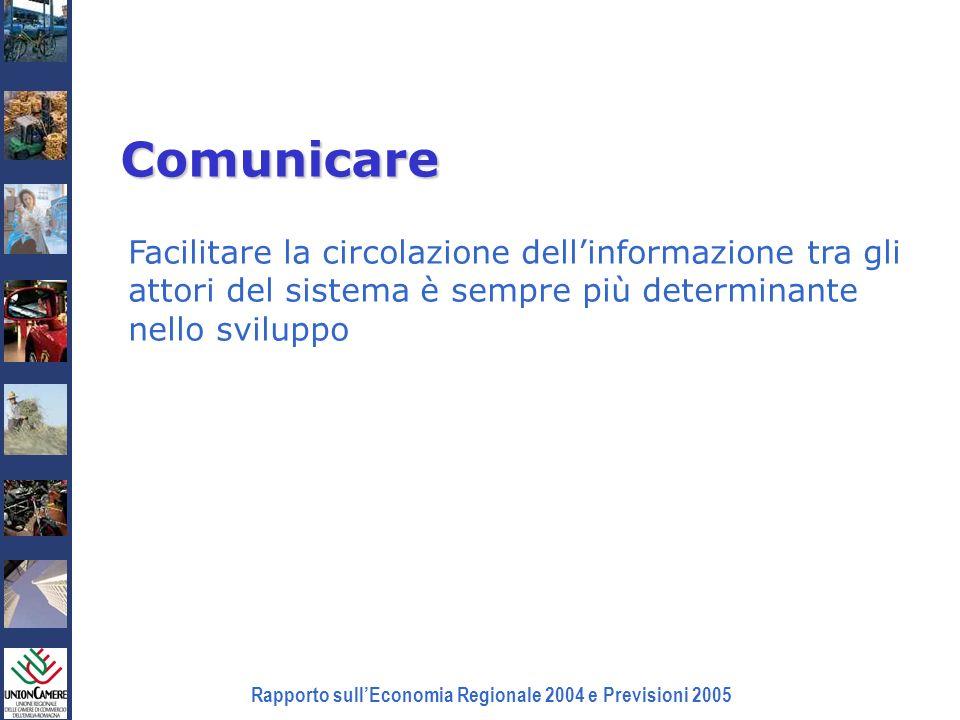 Rapporto sullEconomia Regionale 2004 e Previsioni 2005 Comunicare Facilitare la circolazione dellinformazione tra gli attori del sistema è sempre più
