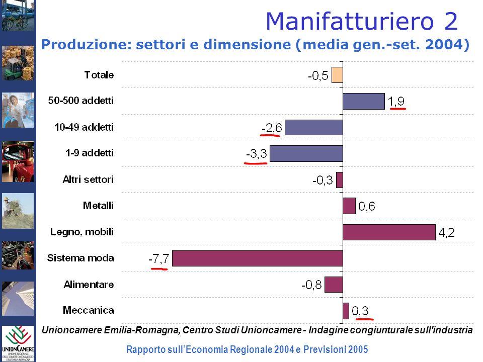 Rapporto sullEconomia Regionale 2004 e Previsioni 2005 Manifatturiero 2 Produzione: settori e dimensione (media gen.-set. 2004) Unioncamere Emilia-Rom