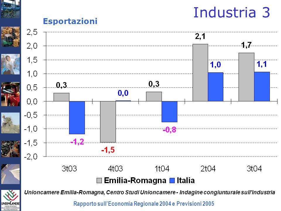 Rapporto sullEconomia Regionale 2004 e Previsioni 2005 Industria 3 Esportazioni Unioncamere Emilia-Romagna, Centro Studi Unioncamere - Indagine congiu