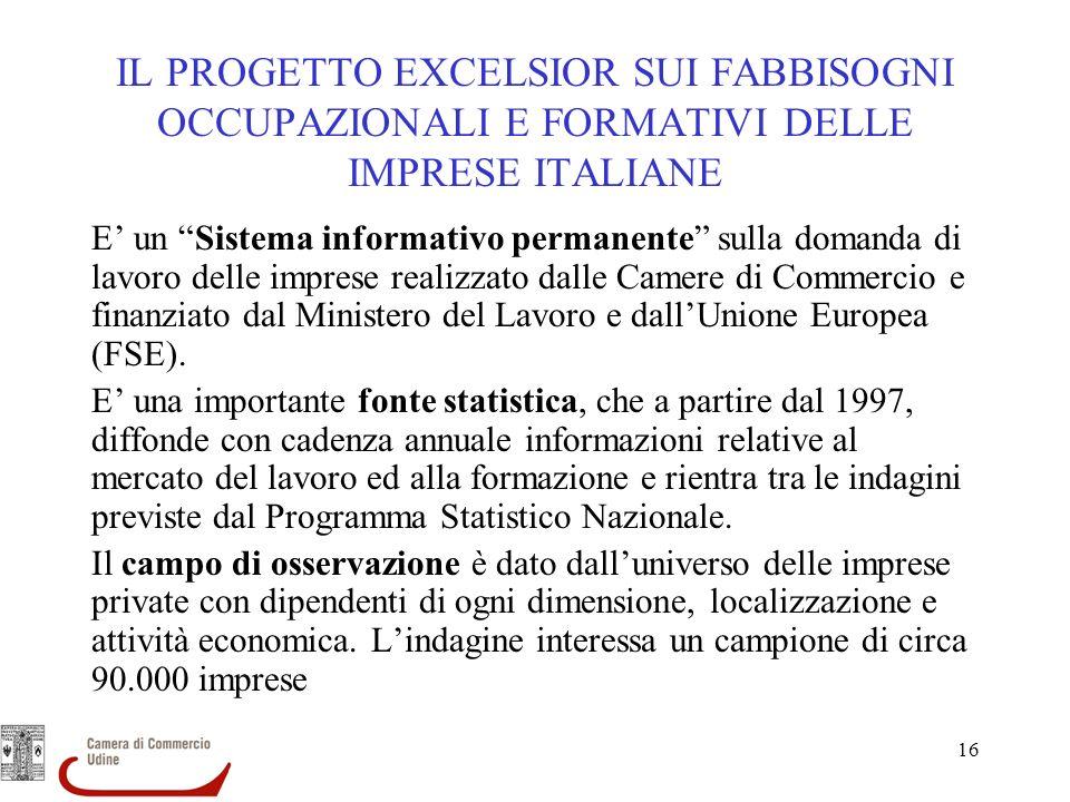 16 IL PROGETTO EXCELSIOR SUI FABBISOGNI OCCUPAZIONALI E FORMATIVI DELLE IMPRESE ITALIANE E un Sistema informativo permanente sulla domanda di lavoro d
