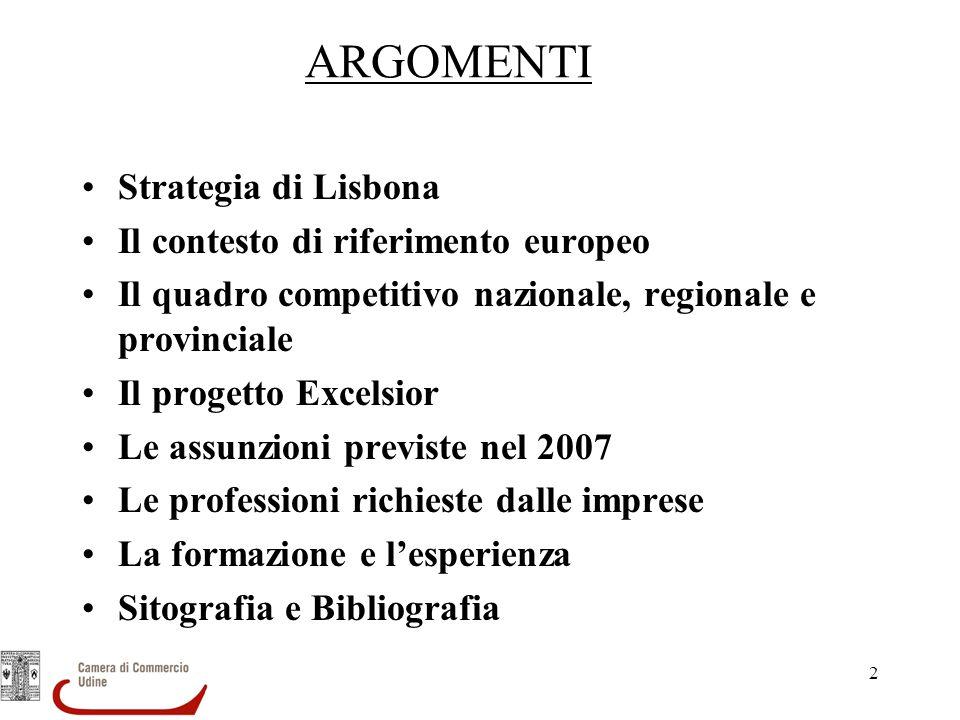 2 ARGOMENTI Strategia di Lisbona Il contesto di riferimento europeo Il quadro competitivo nazionale, regionale e provinciale Il progetto Excelsior Le