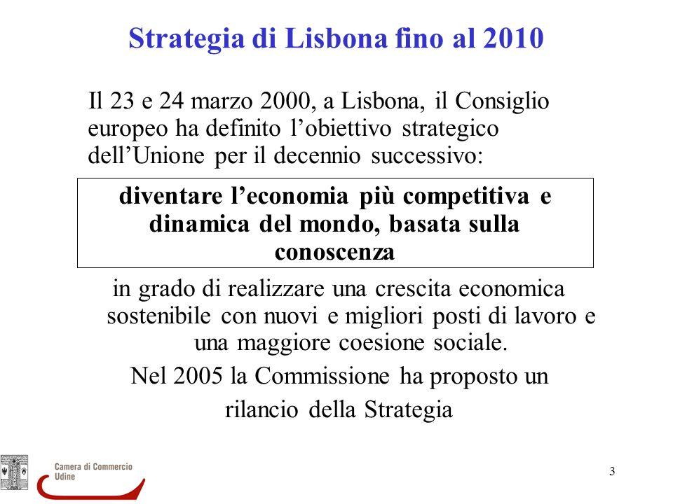 3 Strategia di Lisbona fino al 2010 Il 23 e 24 marzo 2000, a Lisbona, il Consiglio europeo ha definito lobiettivo strategico dellUnione per il decenni