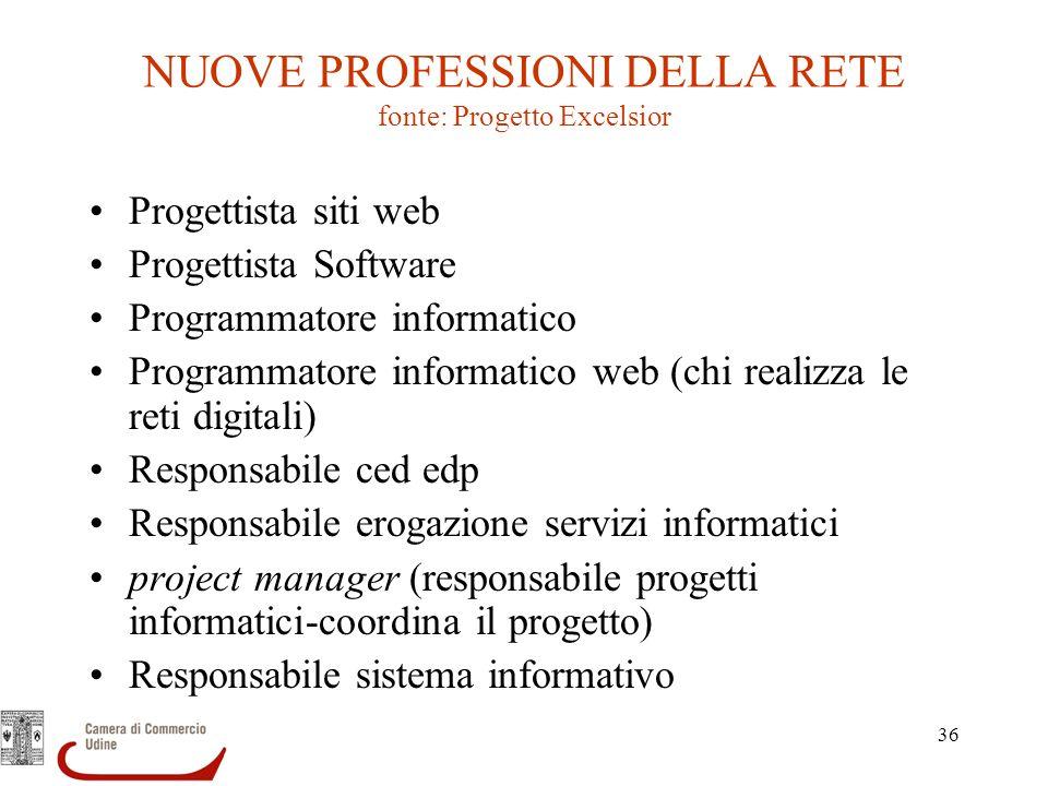 36 NUOVE PROFESSIONI DELLA RETE fonte: Progetto Excelsior Progettista siti web Progettista Software Programmatore informatico Programmatore informatic