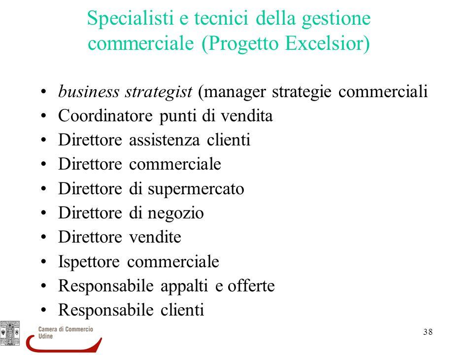 38 Specialisti e tecnici della gestione commerciale (Progetto Excelsior) business strategist (manager strategie commerciali Coordinatore punti di vend
