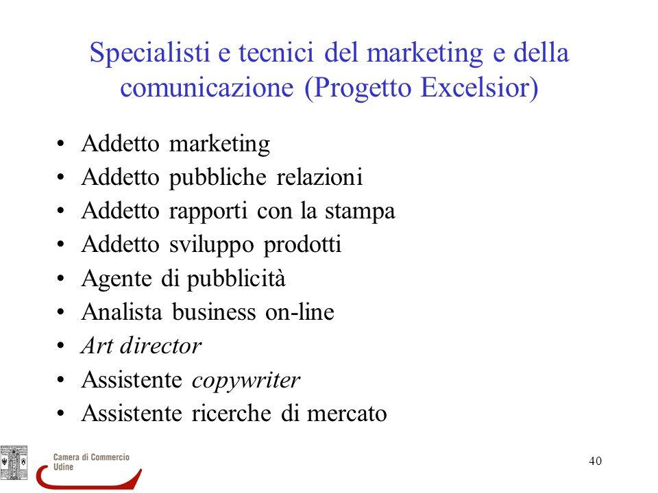 40 Specialisti e tecnici del marketing e della comunicazione (Progetto Excelsior) Addetto marketing Addetto pubbliche relazioni Addetto rapporti con l