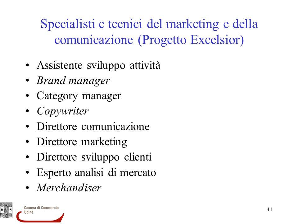 41 Specialisti e tecnici del marketing e della comunicazione (Progetto Excelsior) Assistente sviluppo attività Brand manager Category manager Copywrit