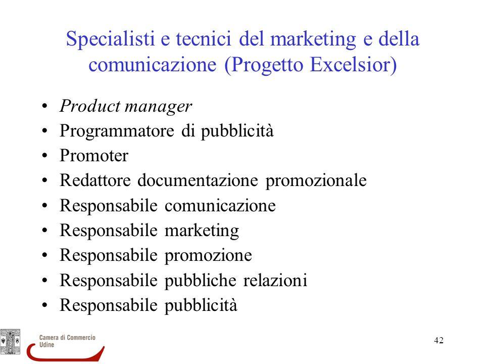 42 Specialisti e tecnici del marketing e della comunicazione (Progetto Excelsior) Product manager Programmatore di pubblicità Promoter Redattore docum