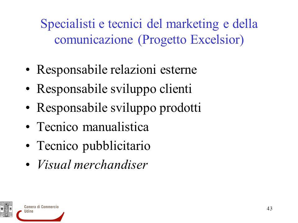 43 Specialisti e tecnici del marketing e della comunicazione (Progetto Excelsior) Responsabile relazioni esterne Responsabile sviluppo clienti Respons