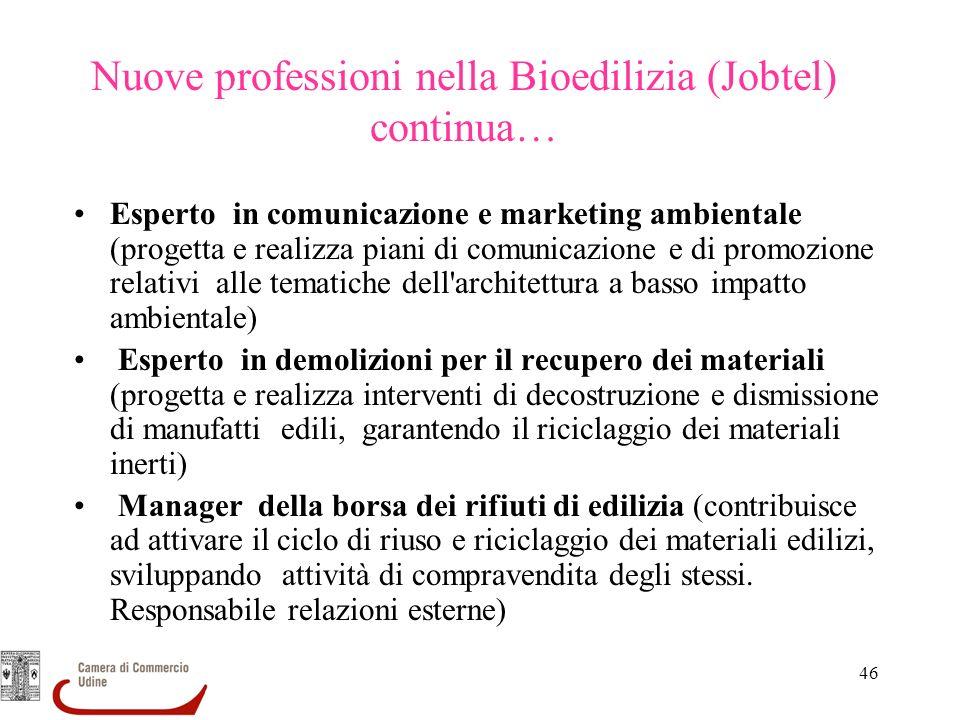 46 Nuove professioni nella Bioedilizia (Jobtel) continua… Esperto in comunicazione e marketing ambientale (progetta e realizza piani di comunicazione