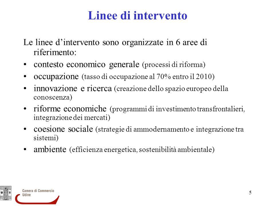 5 Linee di intervento Le linee dintervento sono organizzate in 6 aree di riferimento: contesto economico generale (processi di riforma) occupazione (t