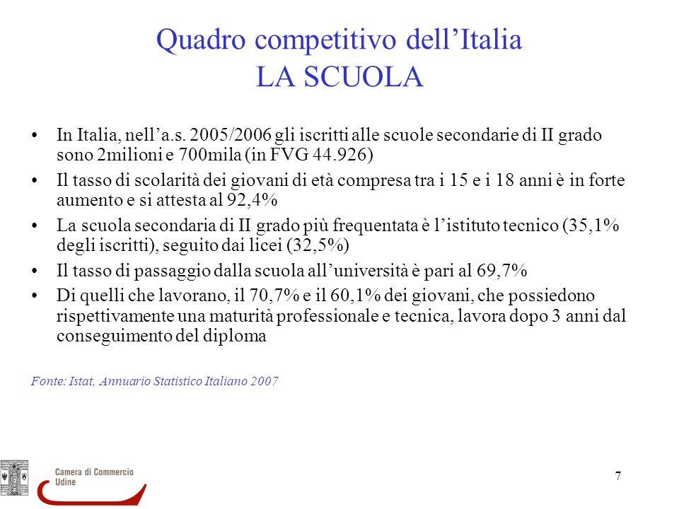 7 Quadro competitivo dellItalia LA SCUOLA In Italia, nella.s. 2005/2006 gli iscritti alle scuole secondarie di II grado sono 2milioni e 700mila (in FV