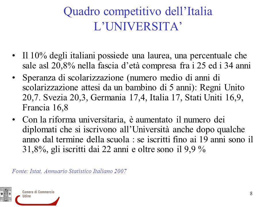 8 Quadro competitivo dellItalia LUNIVERSITA Il 10% degli italiani possiede una laurea, una percentuale che sale asl 20,8% nella fascia detà compresa f