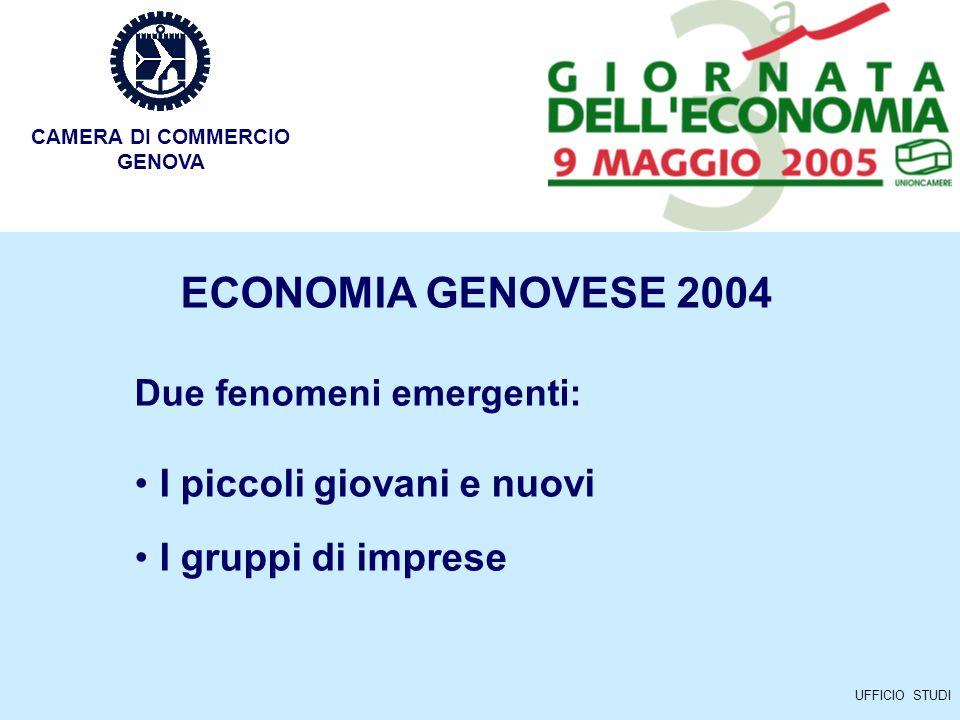 UFFICIO STUDI ECONOMIA GENOVESE 2004 Due fenomeni emergenti: I piccoli giovani e nuovi I gruppi di imprese CAMERA DI COMMERCIO GENOVA