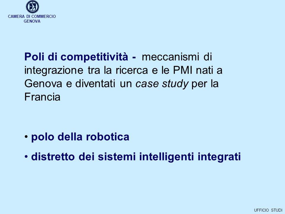 CAMERA DI COMMERCIO GENOVA UFFICIO STUDI Poli di competitività - meccanismi di integrazione tra la ricerca e le PMI nati a Genova e diventati un case study per la Francia polo della robotica distretto dei sistemi intelligenti integrati