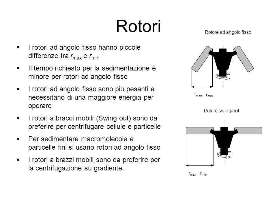 Rotori I rotori ad angolo fisso hanno piccole differenze tra r max e r min Il tempo richiesto per la sedimentazione è minore per rotori ad angolo fiss