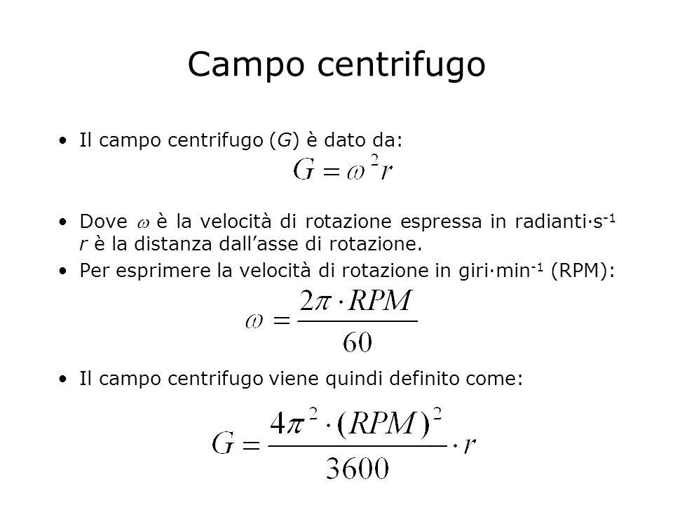Campo centrifugo relativo In genere il campo centrifugo viene espresso come campo centrifugo relativo (RCF) come multiplo della costante gravitazionale (980 cm·s -2 ): Che diventa:
