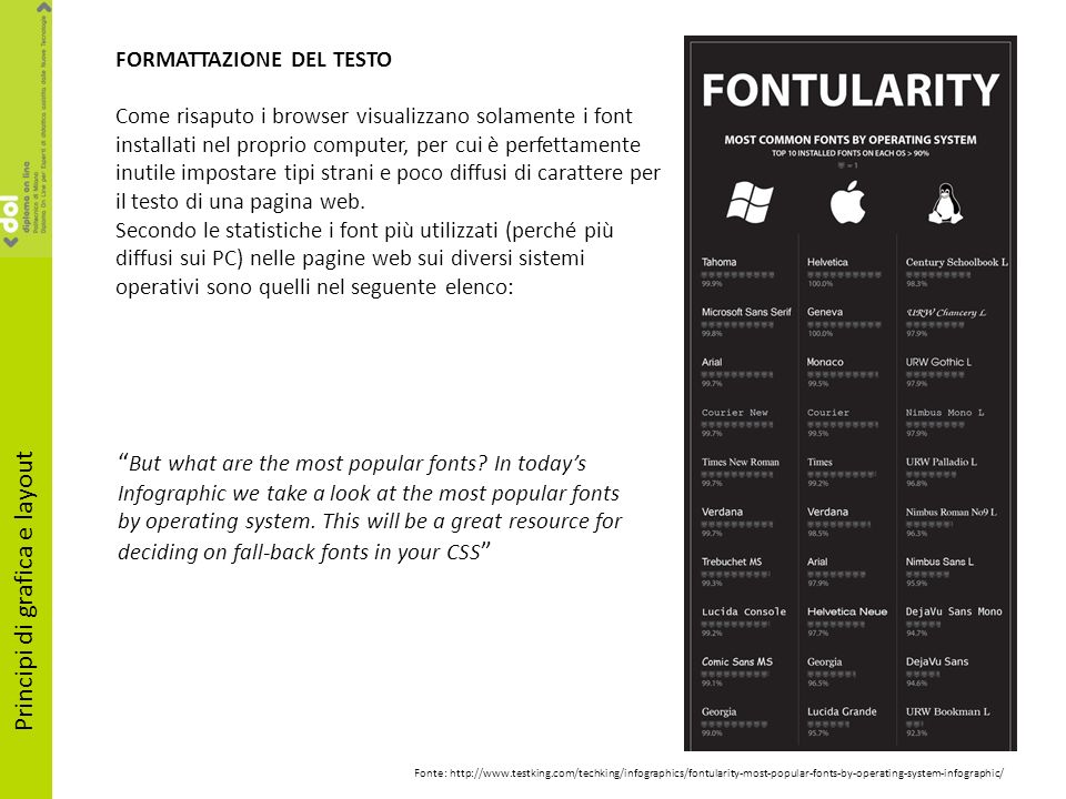Principi di grafica e layout FORMATTAZIONE DEL TESTO Come risaputo i browser visualizzano solamente i font installati nel proprio computer, per cui è