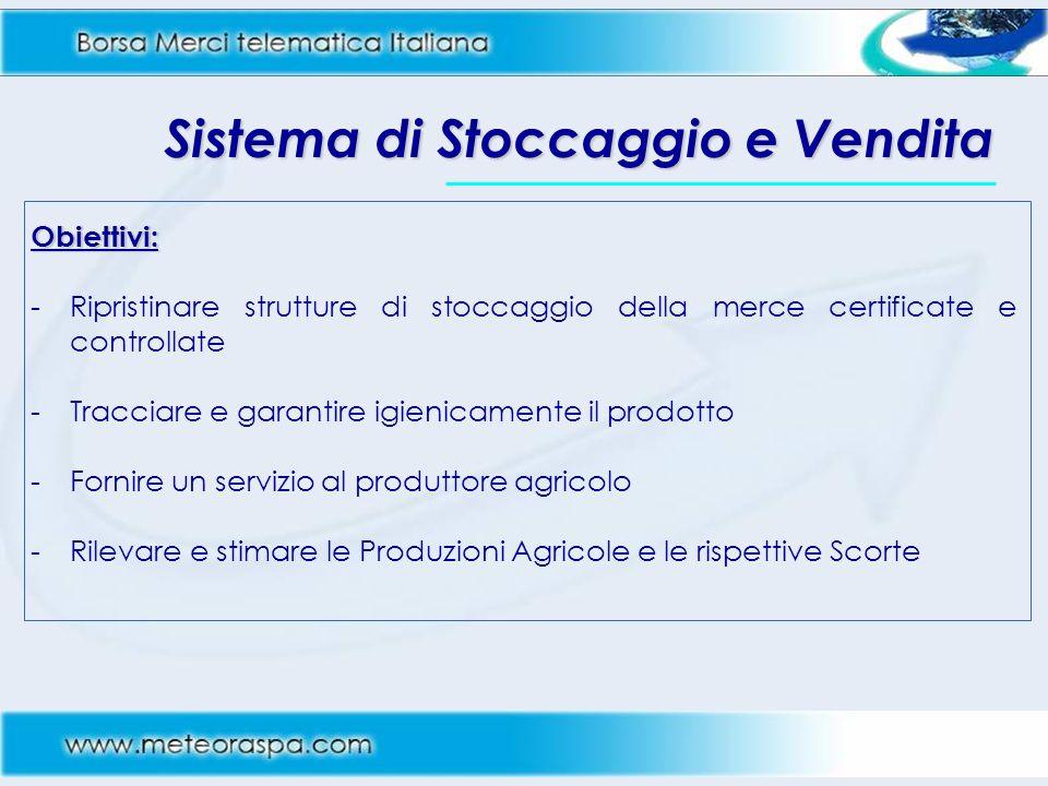 Sistema di Stoccaggio e Vendita Obiettivi: -Ripristinare strutture di stoccaggio della merce certificate e controllate -Tracciare e garantire igienica