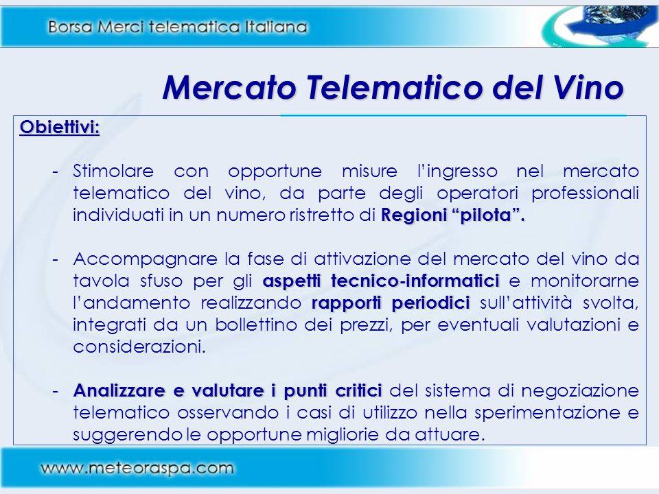 Mercato Telematico del Vino Obiettivi: Regioni pilota. -Stimolare con opportune misure lingresso nel mercato telematico del vino, da parte degli opera